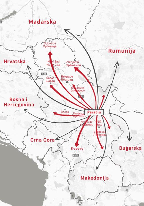 Distribution Leco